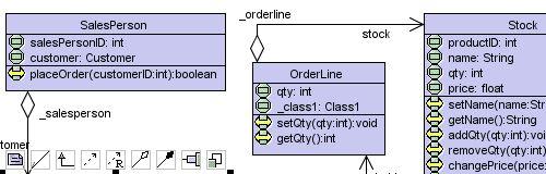 UML Title