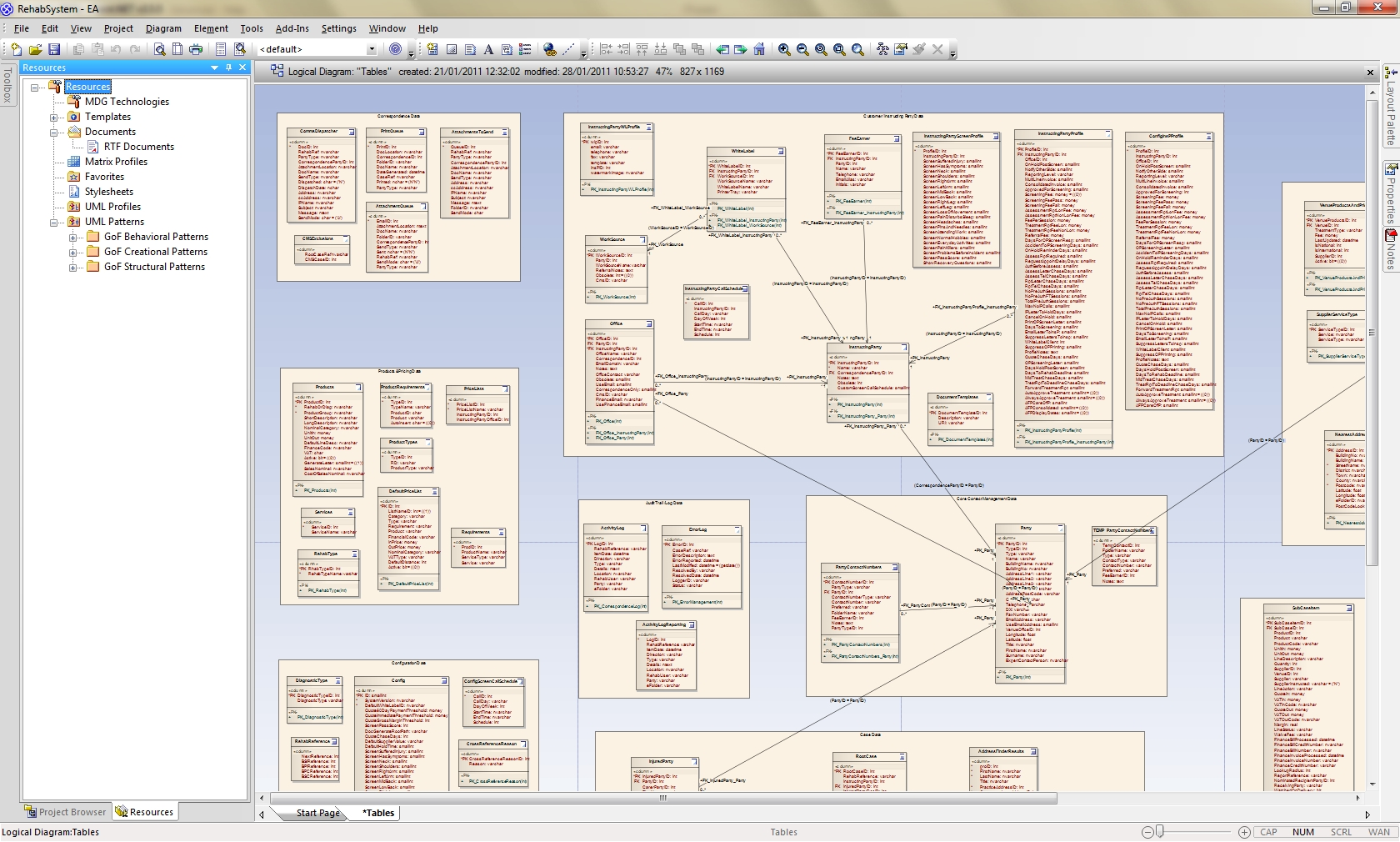 Using sparx enterprise architect scottaltham as for your diagrams pooptronica